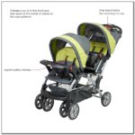 Baby Trend Sit And Stand Double Stroller Canada