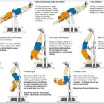 How To Use Inversion Table For Sciatica