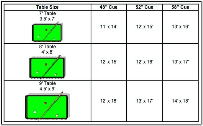 Regulation Pool Table Size And Clearance