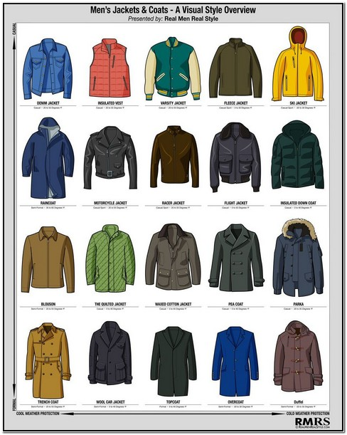 Different Types Of Mens Jackets