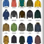 Types Of Mens Jackets List